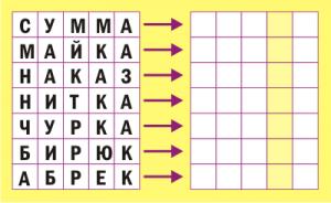 Задача анаграмм