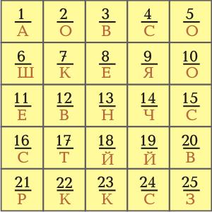 Магический квадрат с поговоркой