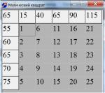 Решить магический квадрат пятого порядка