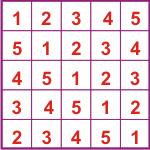 Простейший латинский квадрат