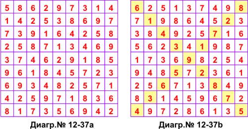 Решения судоку №12-37a  и 12-37b