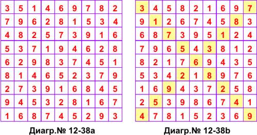 Ответы на судоку 12-38а и 12-38b