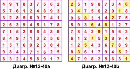 Ответы на судоку №40a  и №40b