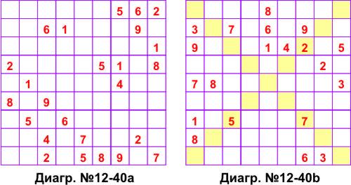Классическая и диагональная судоку №40a  и №40b