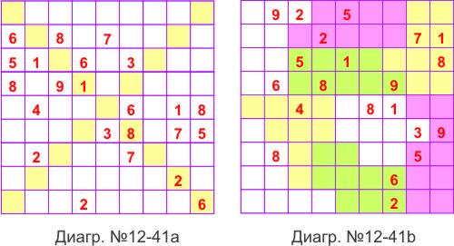 Судоку-диагональ и цветная судоку №41